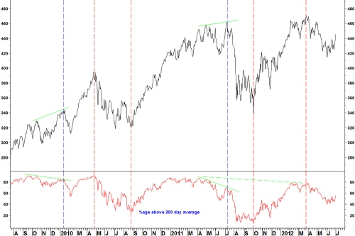 Sml200mabreadth